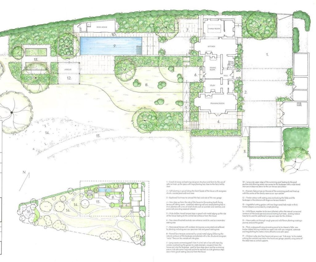New #country #garden on the way. #plans well-advanced now and will be ready to e...